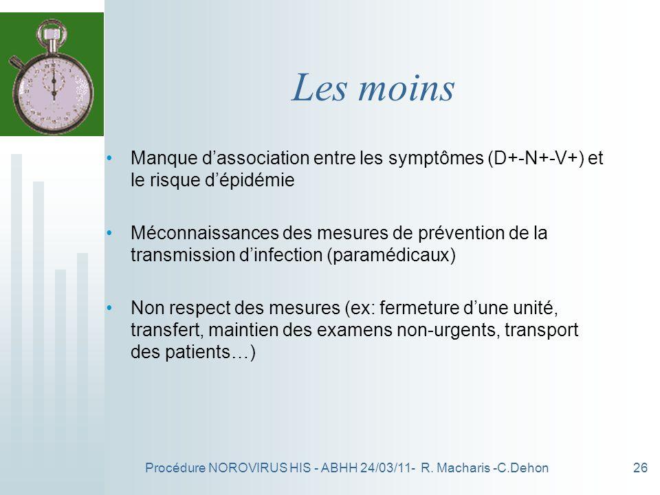 Procédure NOROVIRUS HIS - ABHH 24/03/11- R. Macharis -C.Dehon26 Les moins Manque dassociation entre les symptômes (D+-N+-V+) et le risque dépidémie Mé