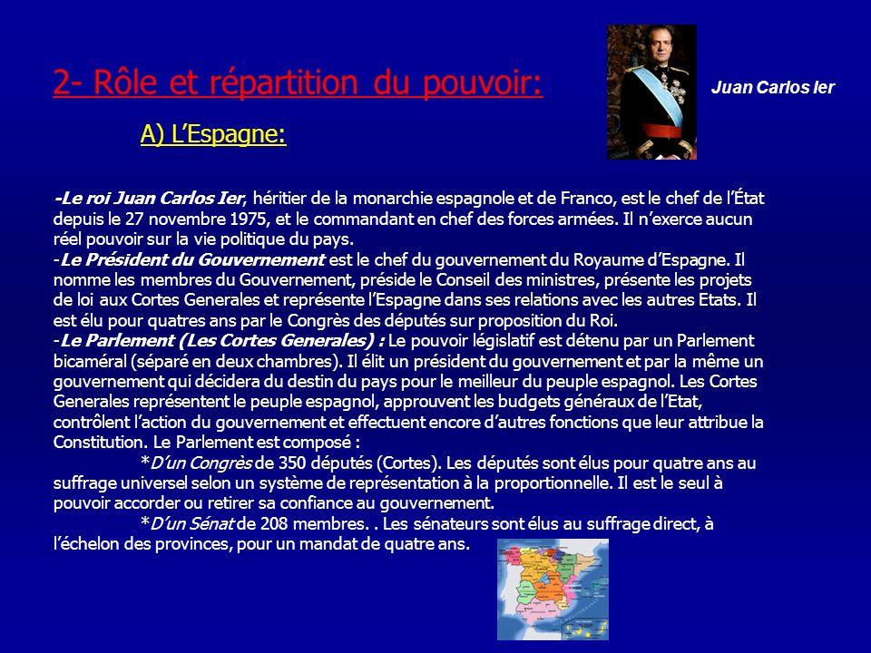 2- Rôle et répartition du pouvoir: A) LEspagne: -Le roi Juan Carlos Ier, héritier de la monarchie espagnole et de Franco, est le chef de lÉtat depuis le 27 novembre 1975, et le commandant en chef des forces armées.