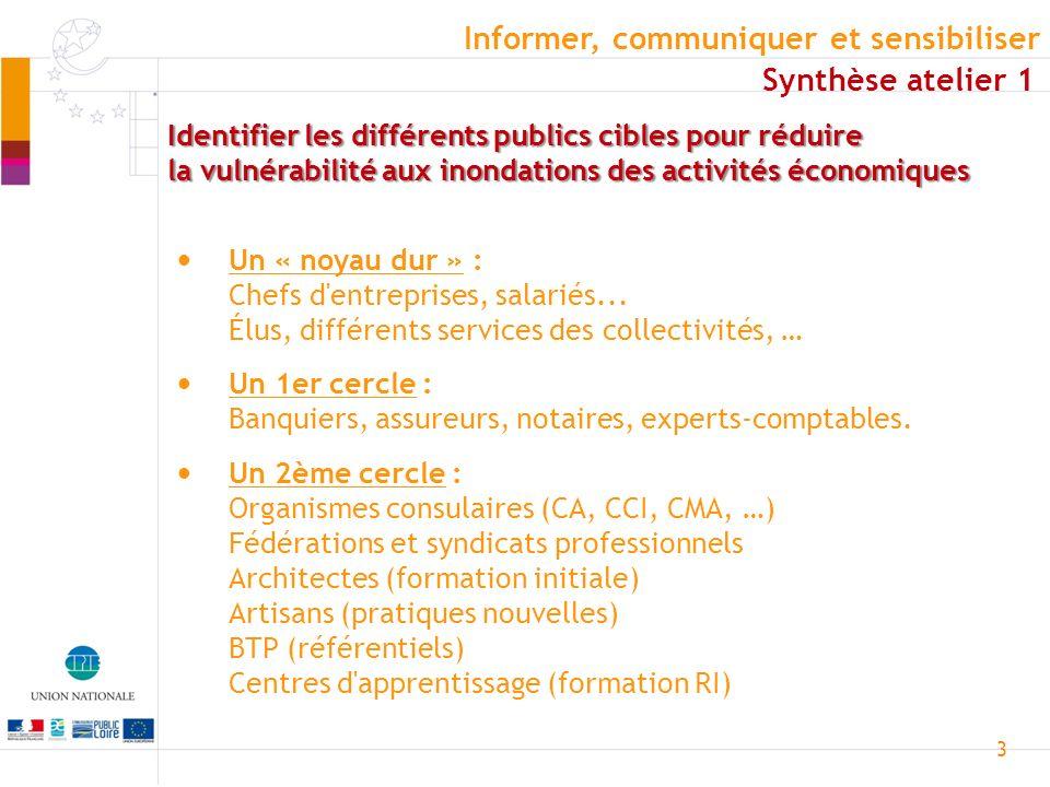3 Identifier les différents publics cibles pour réduire la vulnérabilité aux inondations des activités économiques Informer, communiquer et sensibilis