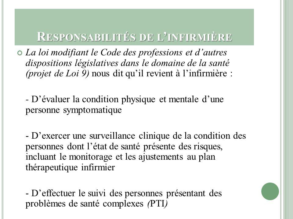 R ESPONSABILITÉS DE L INFIRMIÈRE La loi modifiant le Code des professions et dautres dispositions législatives dans le domaine de la santé (projet de
