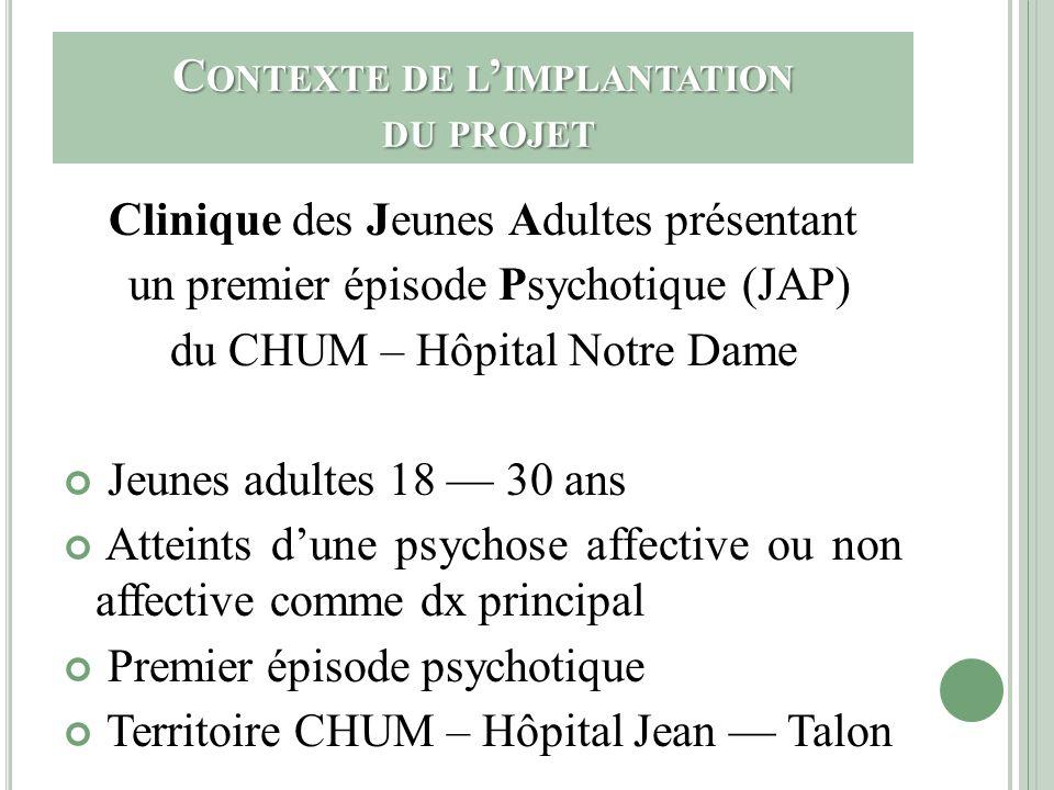 C ONTEXTE DE L IMPLANTATION DU PROJET Clinique des Jeunes Adultes présentant un premier épisode Psychotique (JAP) du CHUM – Hôpital Notre Dame Jeunes