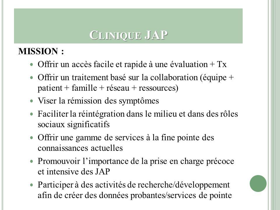 C LINIQUE JAP MISSION : Offrir un accès facile et rapide à une évaluation + Tx Offrir un traitement basé sur la collaboration (équipe + patient + fami