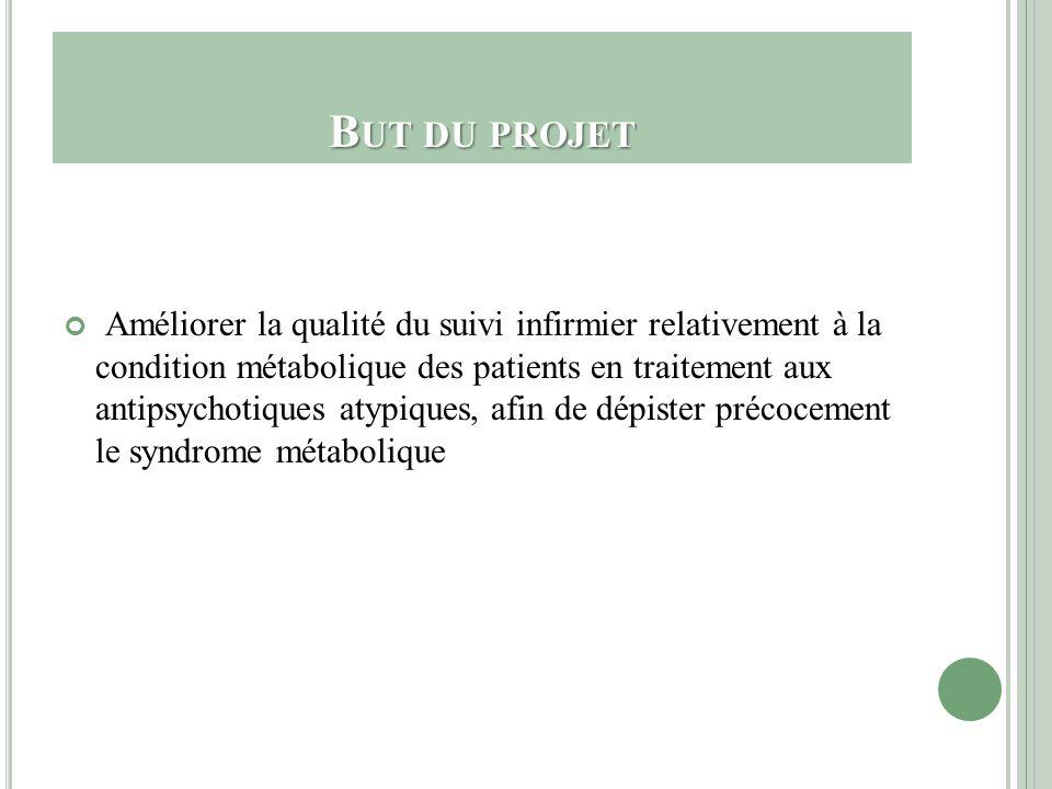 B UT DU PROJET Améliorer la qualité du suivi infirmier relativement à la condition métabolique des patients en traitement aux antipsychotiques atypiqu