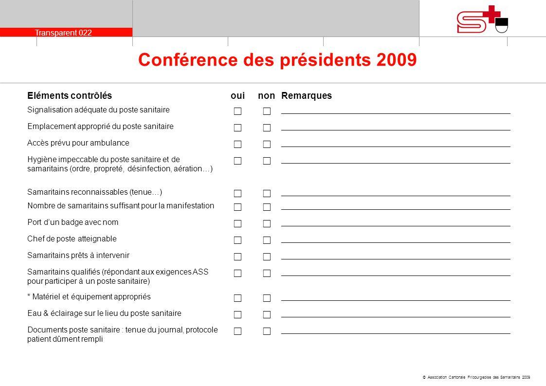 Transparent 023 © Association Cantonale Fribourgeoise des Samaritains 2009 Conférence des présidents 2009 Eléments contrôlésouinonRemarques Repas / collation prévus pour chaque samaritain/ne _____________________________________________________ Moyens adéquats de communication: radio, natel… _____________________________________________________ Patient-e-s soigné-e-s en toute discrétion _____________________________________________________ Matériel adéquat, prêt à être utilisé _____________________________________________________ * Médicaments autorisés par le médecin (liste…) _____________________________________________________ Médicaments : dates de péremption respectées _____________________________________________________ Connaissance / utilisation correctes du matériel _____________________________________________________ Evaluation globale Le poste sanitaire est jugé conforme aux exigences requises (20 à 15 oui) Le poste sanitaire répond au minimum des exigences requises (14 à 10 oui) Le poste sanitaire ne répond pas aux exigences requises (10 à 0 oui) (* points éliminatoires)