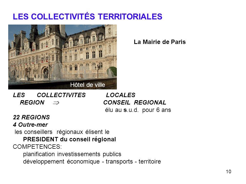 10 Hôtel de ville LUXEMBOURG LES COLLECTIVITÉS TERRITORIALES La Mairie de Paris LES COLLECTIVITES LOCALES REGION CONSEIL REGIONAL élu au s.u.d. pour 6