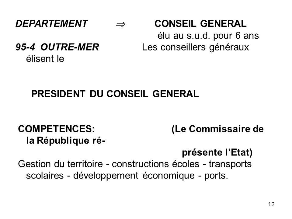 12 DEPARTEMENT CONSEIL GENERAL élu au s.u.d. pour 6 ans 95-4 OUTRE-MER Les conseillers généraux élisent le PRESIDENT DU CONSEIL GENERAL COMPETENCES: (