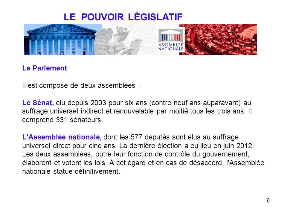 6 LE POUVOIR LÉGISLATIF Le Parlement Il est composé de deux assemblées : Le Sénat, élu depuis 2003 pour six ans (contre neuf ans auparavant) au suffra
