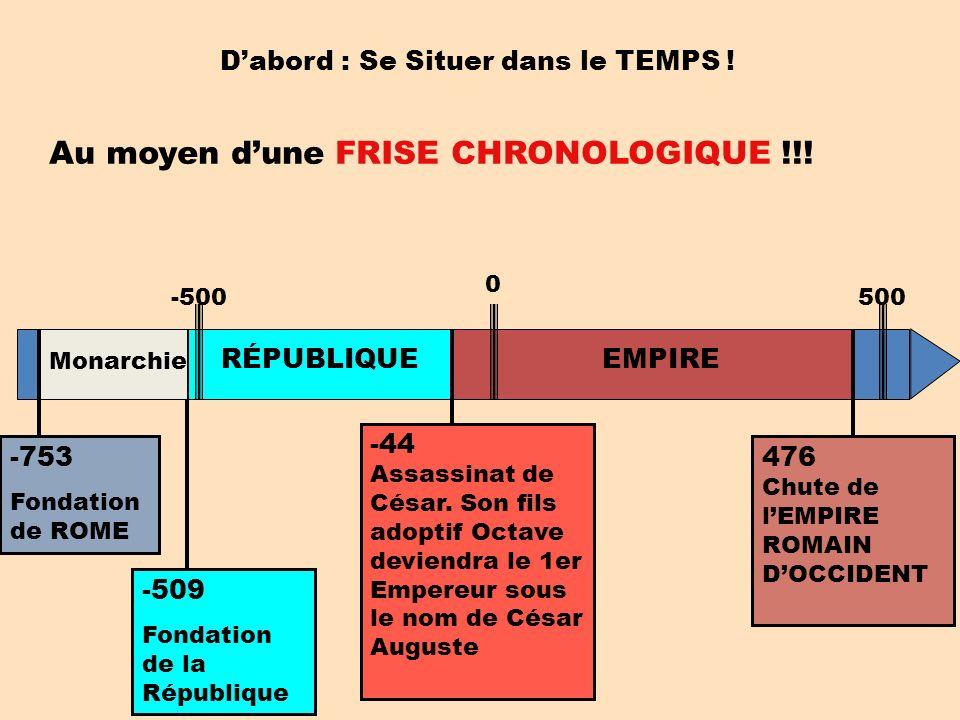 ORGANISATION POLITIQUE de La REPUBLIQUE SENATUS POPULUSQUE ROMANUS = LE SENAT ET LE PEUPLE ROMAIN