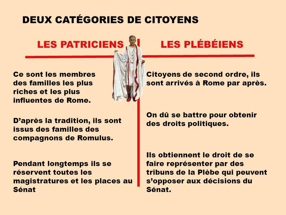 LES PATRICIENS LES PLÉBÉIENS DEUX CATÉGORIES DE CITOYENS Pendant longtemps ils se réservent toutes les magistratures et les places au Sénat Daprès la tradition, ils sont issus des familles des compagnons de Romulus.