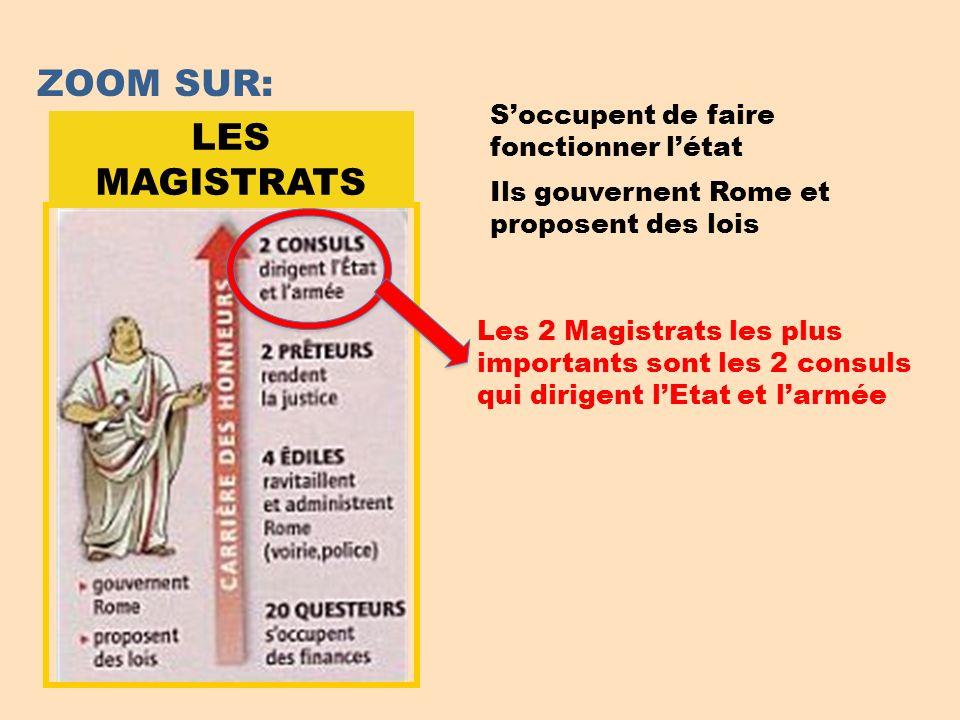 LES MAGISTRATS ZOOM SUR: Soccupent de faire fonctionner létat Ils gouvernent Rome et proposent des lois Les 2 Magistrats les plus importants sont les 2 consuls qui dirigent lEtat et larmée