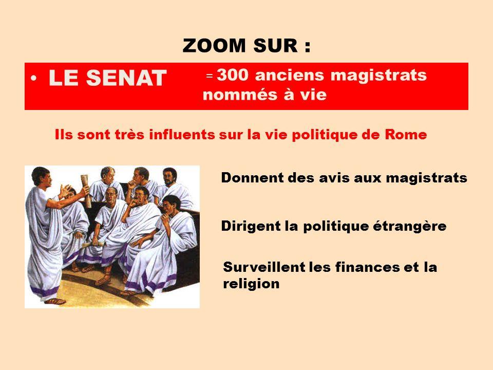 ZOOM SUR : LE SENAT = 300 anciens magistrats nommés à vie Donnent des avis aux magistrats Dirigent la politique étrangère Surveillent les finances et la religion Ils sont très influents sur la vie politique de Rome