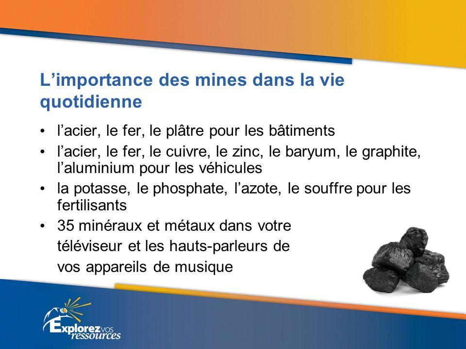 Limportance des mines dans la vie quotidienne lacier, le fer, le plâtre pour les bâtiments lacier, le fer, le cuivre, le zinc, le baryum, le graphite,