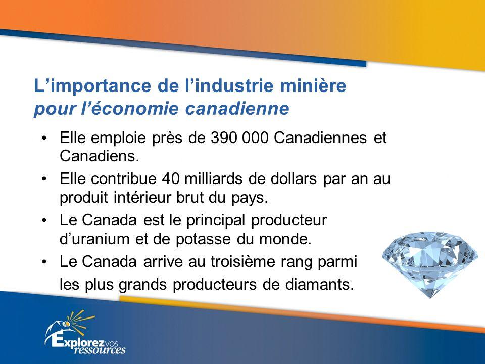 Limportance de lindustrie minière pour léconomie canadienne Elle emploie près de 390 000 Canadiennes et Canadiens. Elle contribue 40 milliards de doll