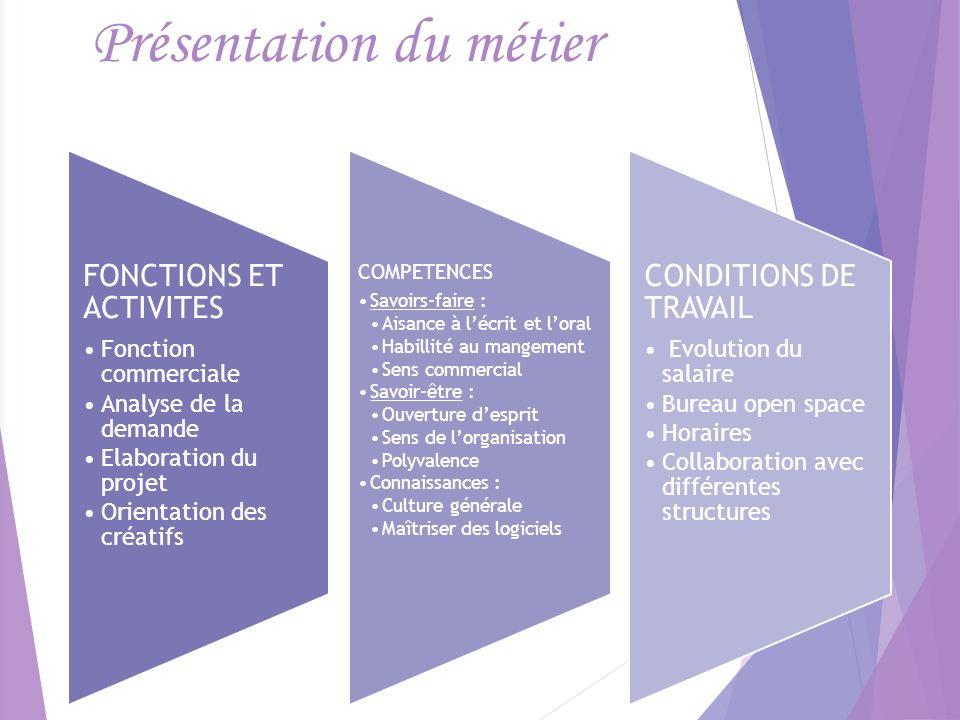 Présentation du métier 4 FONCTIONS ET ACTIVITES Fonction commerciale Analyse de la demande Elaboration du projet Orientation des créatifs COMPETENCES