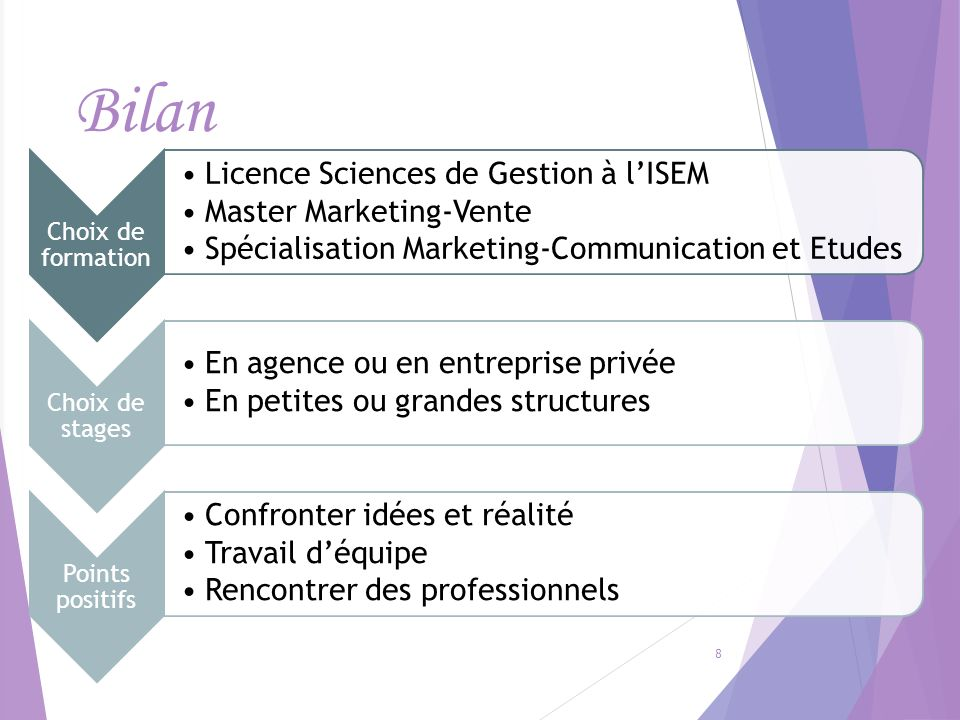 Bilan Choix de formation Licence Sciences de Gestion à lISEM Master Marketing-Vente Spécialisation Marketing-Communication et Etudes Choix de stages E