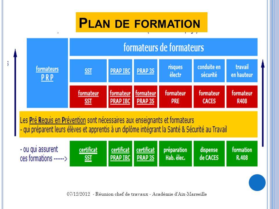 P LAN DE FORMATION 07/12/2012 - Réunion chef de travaux - Académie d'Aix-Marseille