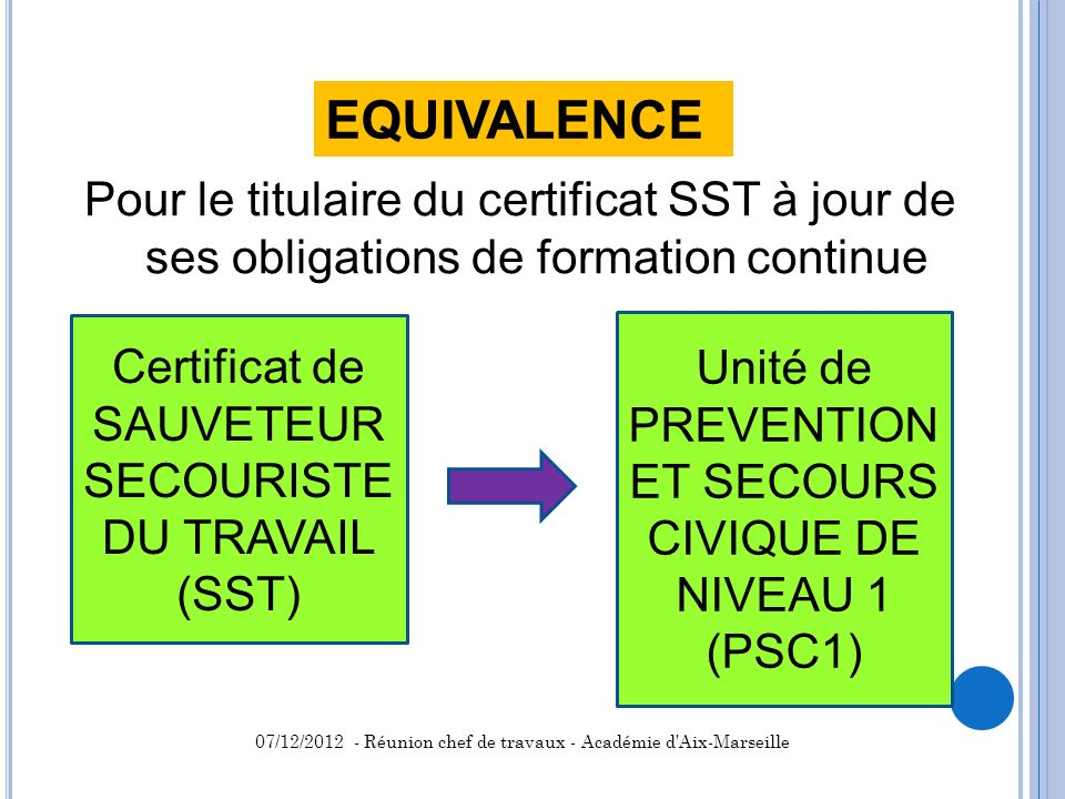 Pour le titulaire du certificat SST à jour de ses obligations de formation continue Certificat de SAUVETEUR SECOURISTE DU TRAVAIL (SST) Unité de PREVE