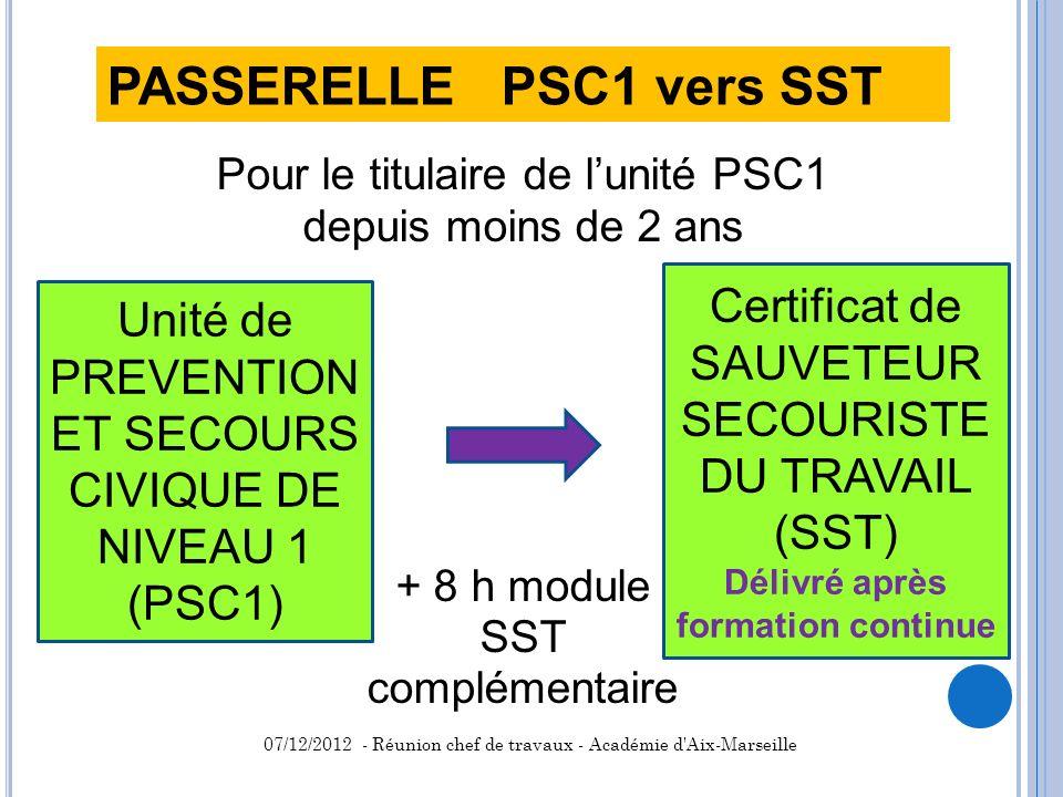 Pour le titulaire de lunité PSC1 depuis moins de 2 ans + 8 h module SST complémentaire Unité de PREVENTION ET SECOURS CIVIQUE DE NIVEAU 1 (PSC1) Certi