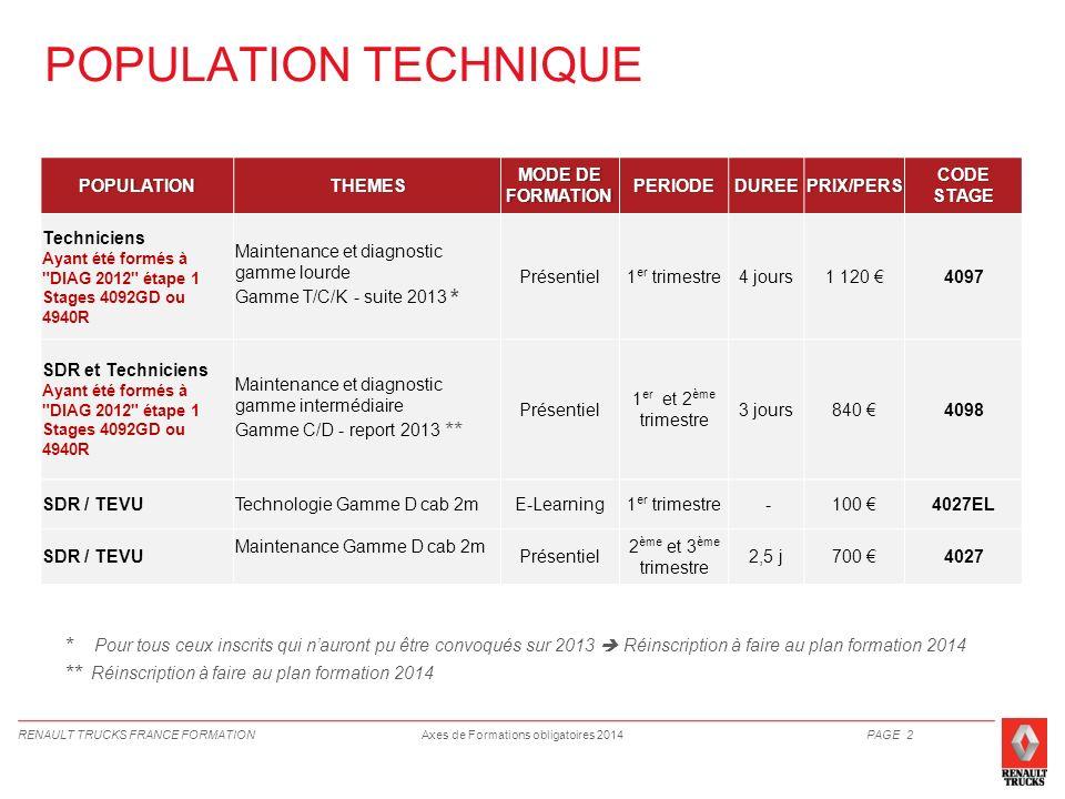 RENAULT TRUCKS FRANCE FORMATIONPAGE 2 Axes de Formations obligatoires 2014 POPULATION TECHNIQUE POPULATIONTHEMES MODE DE FORMATION PERIODEDUREEPRIX/PERS CODE STAGE Techniciens Ayant été formés à DIAG 2012 étape 1 Stages 4092GD ou 4940R Maintenance et diagnostic gamme lourde Gamme T/C/K - suite 2013 * Présentiel1 er trimestre4 jours1 120 4097 SDR et Techniciens Ayant été formés à DIAG 2012 étape 1 Stages 4092GD ou 4940R Maintenance et diagnostic gamme intermédiaire Gamme C/D - report 2013 ** Présentiel 1 er et 2 ème trimestre 3 jours840 4098 SDR / TEVUTechnologie Gamme D cab 2mE-Learning1 er trimestre -100 4027EL SDR / TEVU Maintenance Gamme D cab 2m Présentiel 2 ème et 3 ème trimestre 2,5 j700 4027 * Pour tous ceux inscrits qui nauront pu être convoqués sur 2013 Réinscription à faire au plan formation 2014 ** Réinscription à faire au plan formation 2014