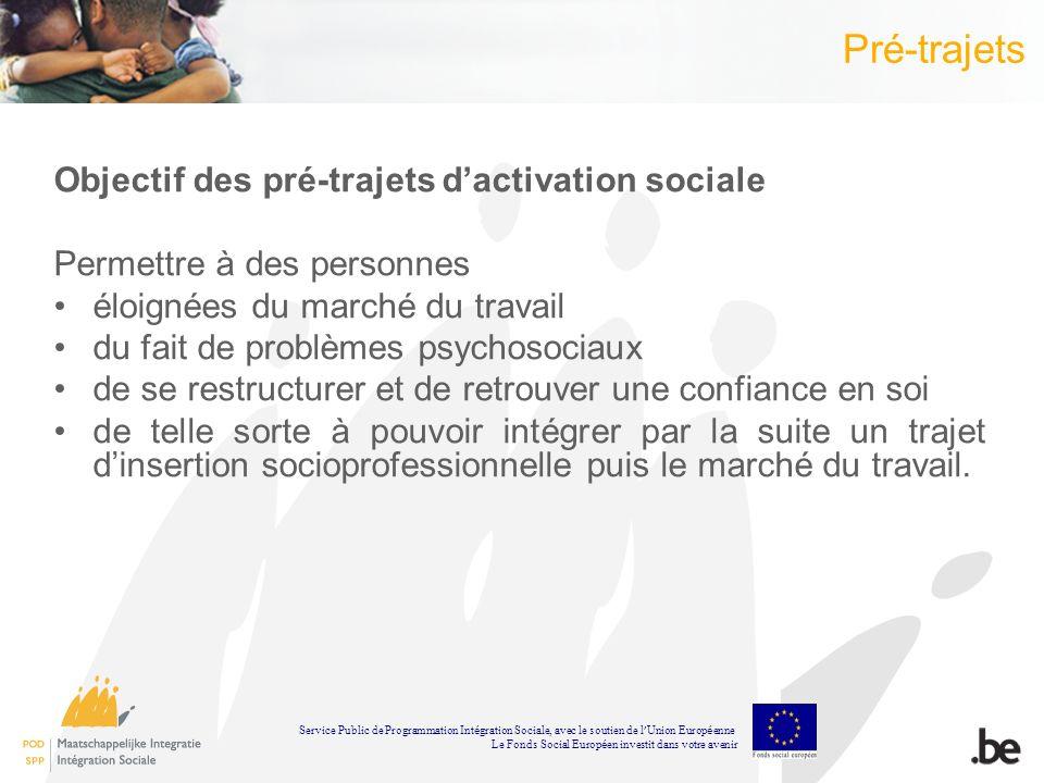 Pré-trajets Objectif des pré-trajets dactivation sociale Permettre à des personnes éloignées du marché du travail du fait de problèmes psychosociaux d