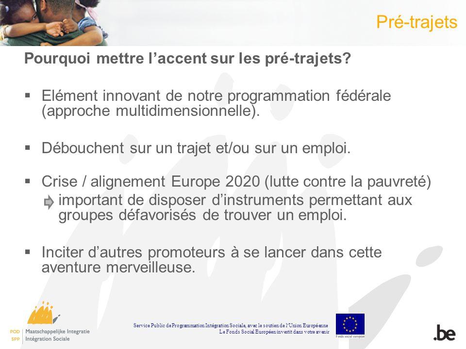 Pré-trajets Projets présentés 1.Le projet JUMP (Join us, make progress) CPAS Roeselare Permet à des jeunes de se réinsérer sur le marché du travail après un passé avec la drogue.
