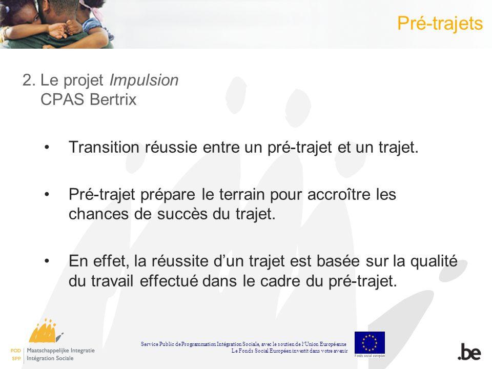 Pré-trajets 2. Le projet Impulsion CPAS Bertrix Transition réussie entre un pré-trajet et un trajet. Pré-trajet prépare le terrain pour accroître les