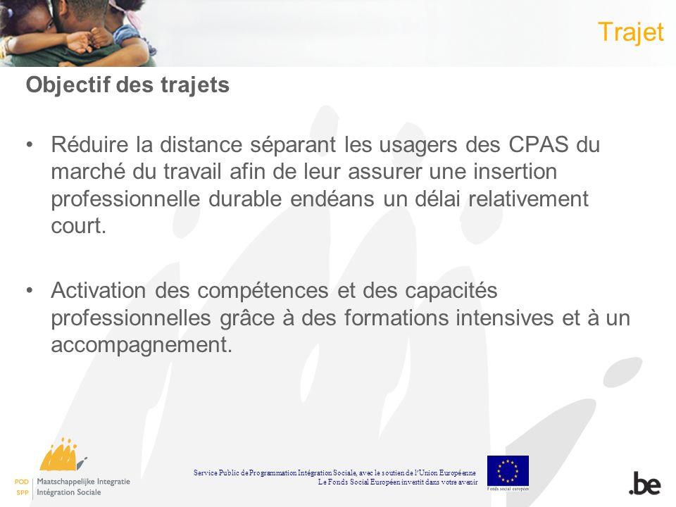Trajet Objectif des trajets Réduire la distance séparant les usagers des CPAS du marché du travail afin de leur assurer une insertion professionnelle