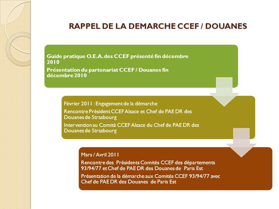 RAPPEL DE LA DEMARCHE CCEF / DOUANES Guide pratique O.E.A. des CCEF présenté fin décembre 2010 Présentation du partenariat CCEF / Douanes fin décembre