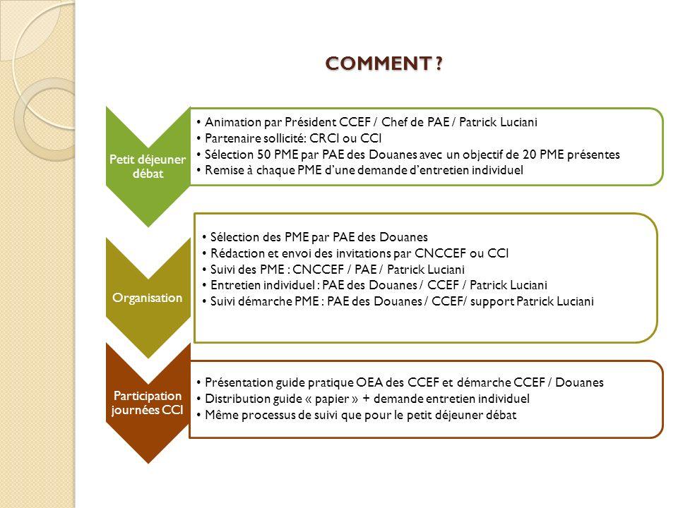 COMMENT ? Petit déjeuner débat Animation par Président CCEF / Chef de PAE / Patrick Luciani Partenaire sollicité: CRCI ou CCI Sélection 50 PME par PAE