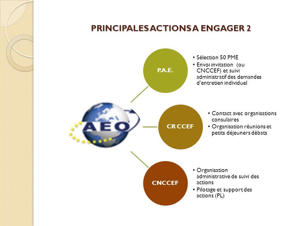 PRINCIPALES ACTIONS A ENGAGER 2 P.A.E. Sélection 50 PME Envoi invitation (ou CNCCEF) et suivi administratif des demandes dentretien individuel CR CCEF