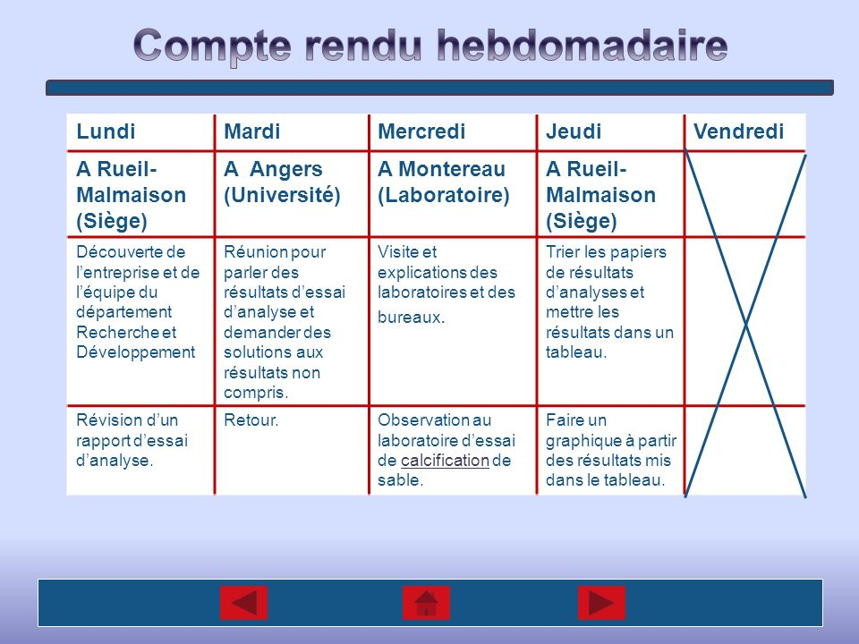 LundiMardiMercrediJeudiVendredi A Rueil- Malmaison (Siège) A Angers (Université) A Montereau (Laboratoire) A Rueil- Malmaison (Siège) Découverte de le
