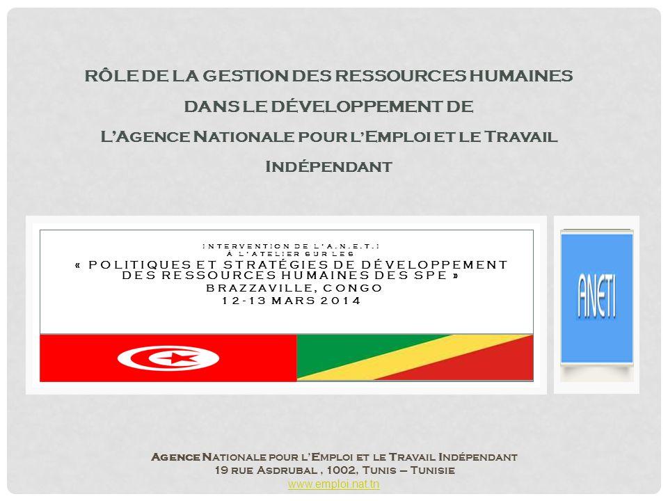 INTERVENTION DE LA.N.E.T.I À LATELIER SUR LES « POLITIQUES ET STRATÉGIES DE DÉVELOPPEMENT DES RESSOURCES HUMAINES DES SPE » BRAZZAVILLE, CONGO 12-13 MARS 2014 RÔLE DE LA GESTION DES RESSOURCES HUMAINES DANS LE DÉVELOPPEMENT DE LA GENCE N ATIONALE POUR L E MPLOI ET LE T RAVAIL I NDÉPENDANT Agence Nationale pour lEmploi et le Travail Indépendant 19 rue Asdrubal, 1002, Tunis – Tunisie www.emploi.nat.tn