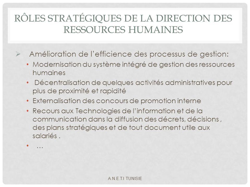 RÔLES STRATÉGIQUES DE LA DIRECTION DES RESSOURCES HUMAINES Amélioration de lefficience des processus de gestion: Modernisation du système intégré de g