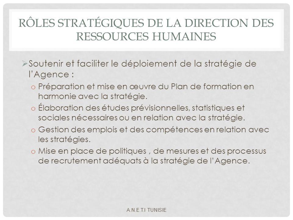 RÔLES STRATÉGIQUES DE LA DIRECTION DES RESSOURCES HUMAINES Soutenir et faciliter le déploiement de la stratégie de lAgence : o Préparation et mise en œuvre du Plan de formation en harmonie avec la stratégie.