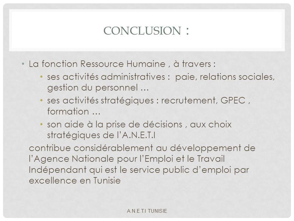 CONCLUSION : La fonction Ressource Humaine, à travers : ses activités administratives : paie, relations sociales, gestion du personnel … ses activités stratégiques : recrutement, GPEC, formation … son aide à la prise de décisions, aux choix stratégiques de lA.N.E.T.I contribue considérablement au développement de lAgence Nationale pour lEmploi et le Travail Indépendant qui est le service public demploi par excellence en Tunisie A.N.E.T.I TUNISIE