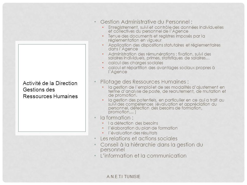 Gestion Administrative du Personnel : Enregistrement, suivi et contrôle des données individuelles et collectives du personnel de lAgence Tenue des doc