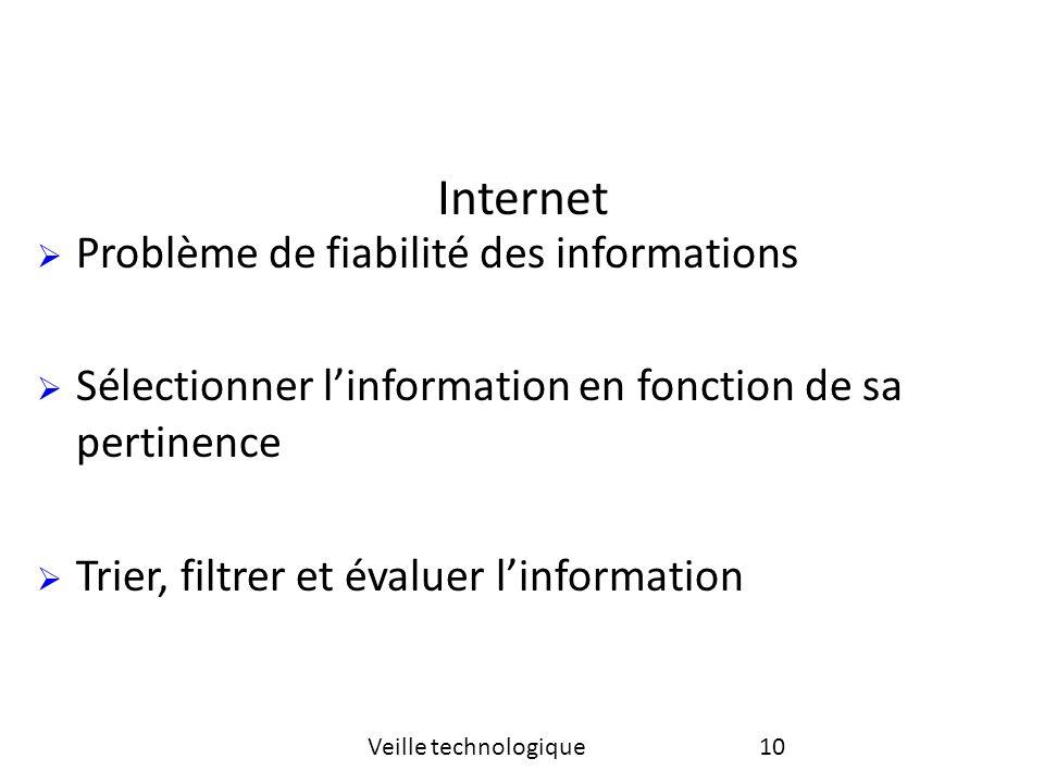 Internet 10Veille technologique Problème de fiabilité des informations Sélectionner linformation en fonction de sa pertinence Trier, filtrer et évaluer linformation