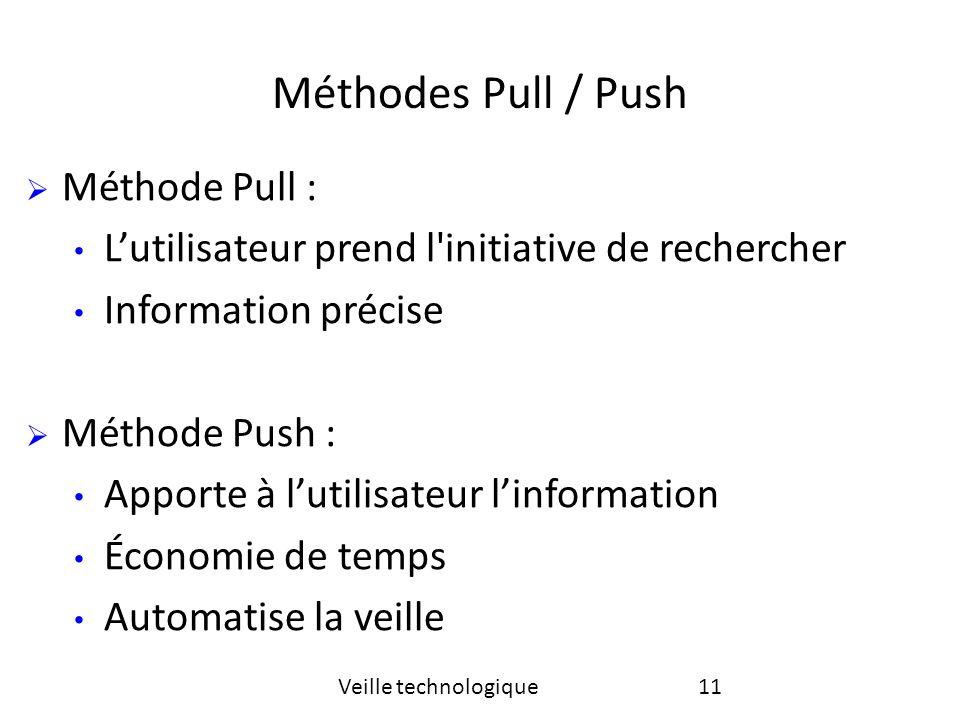 Méthodes Pull / Push 11Veille technologique Méthode Pull : Lutilisateur prend l initiative de rechercher Information précise Méthode Push : Apporte à lutilisateur linformation Économie de temps Automatise la veille