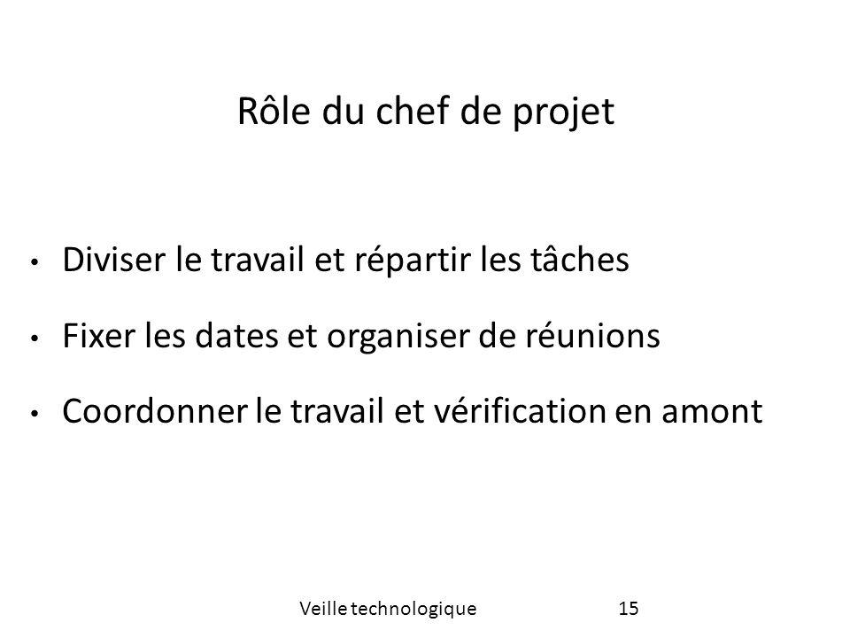 Rôle du chef de projet 15Veille technologique Diviser le travail et répartir les tâches Fixer les dates et organiser de réunions Coordonner le travail et vérification en amont