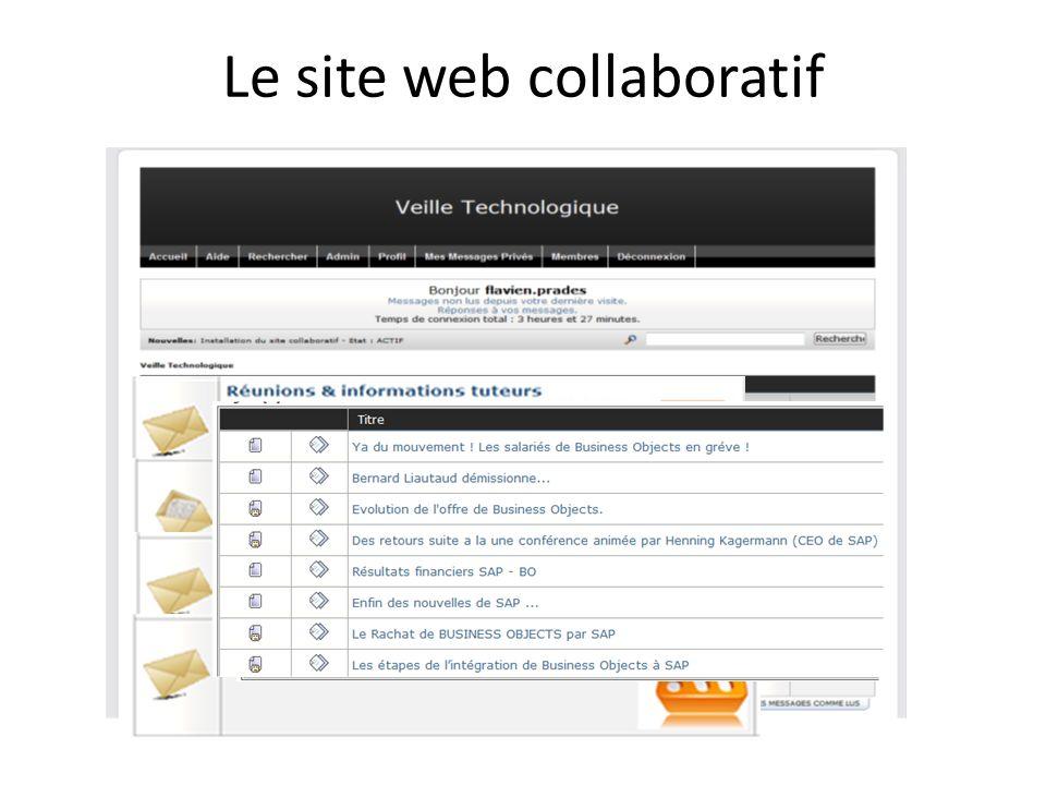 Le site web collaboratif