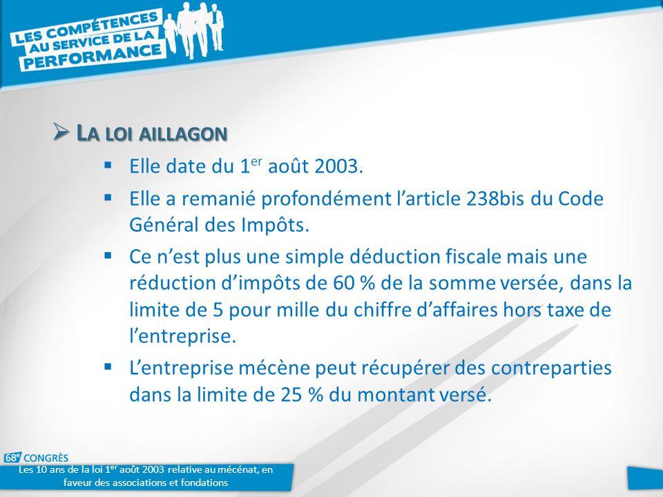 L A LOI AILLAGON L A LOI AILLAGON Elle date du 1 er août 2003. Elle a remanié profondément larticle 238bis du Code Général des Impôts. Ce nest plus un