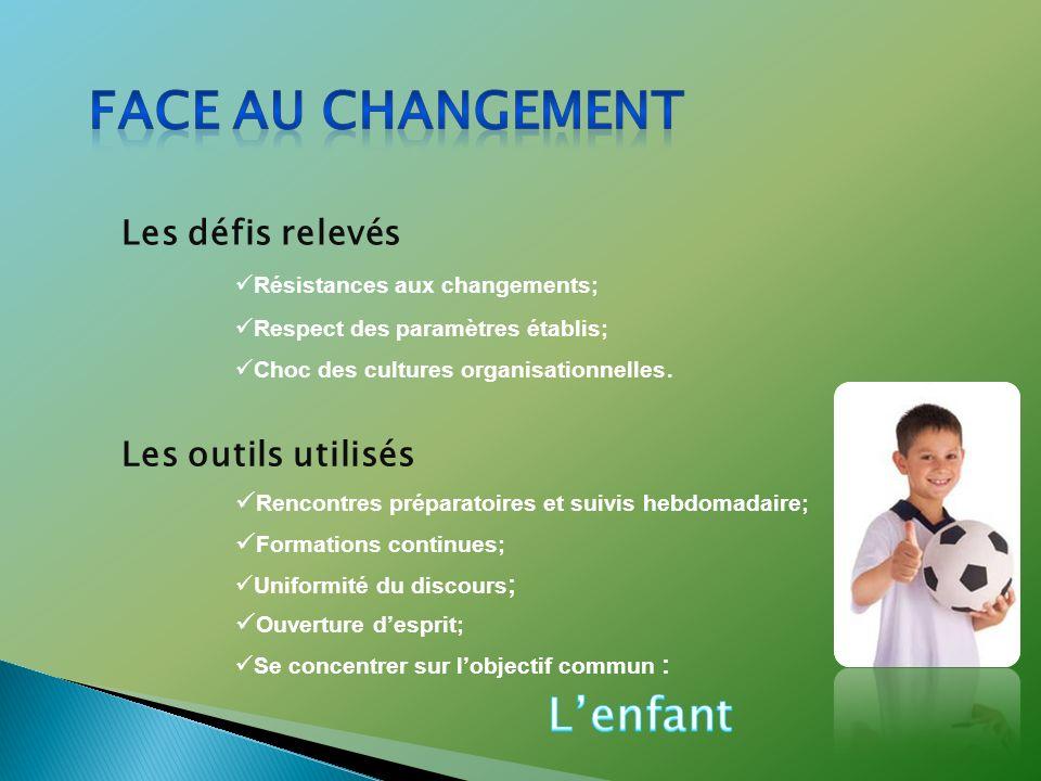 Les défis relevés Les outils utilisés Choc des cultures organisationnelles. Se concentrer sur lobjectif commun : Résistances aux changements; Respect