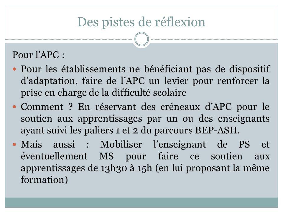 Des pistes de réflexion Pour lAPC : Pour les établissements ne bénéficiant pas de dispositif dadaptation, faire de lAPC un levier pour renforcer la prise en charge de la difficulté scolaire Comment .