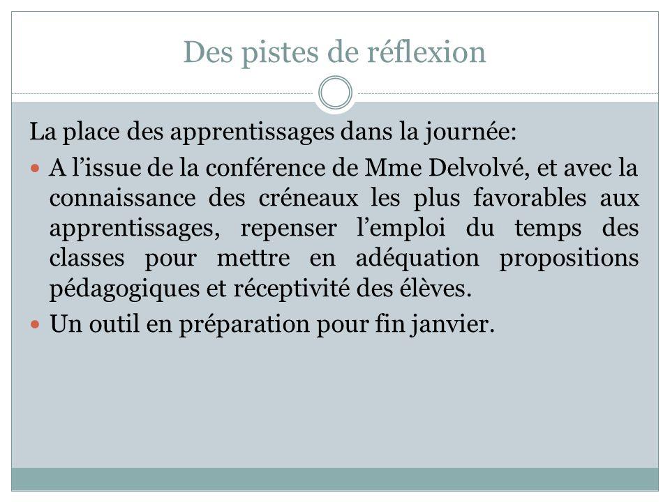 Des pistes de réflexion La place des apprentissages dans la journée: A lissue de la conférence de Mme Delvolvé, et avec la connaissance des créneaux l