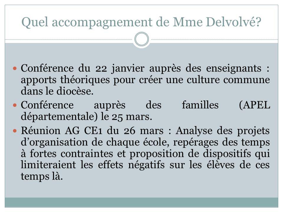 Quel accompagnement de Mme Delvolvé? Conférence du 22 janvier auprès des enseignants : apports théoriques pour créer une culture commune dans le diocè
