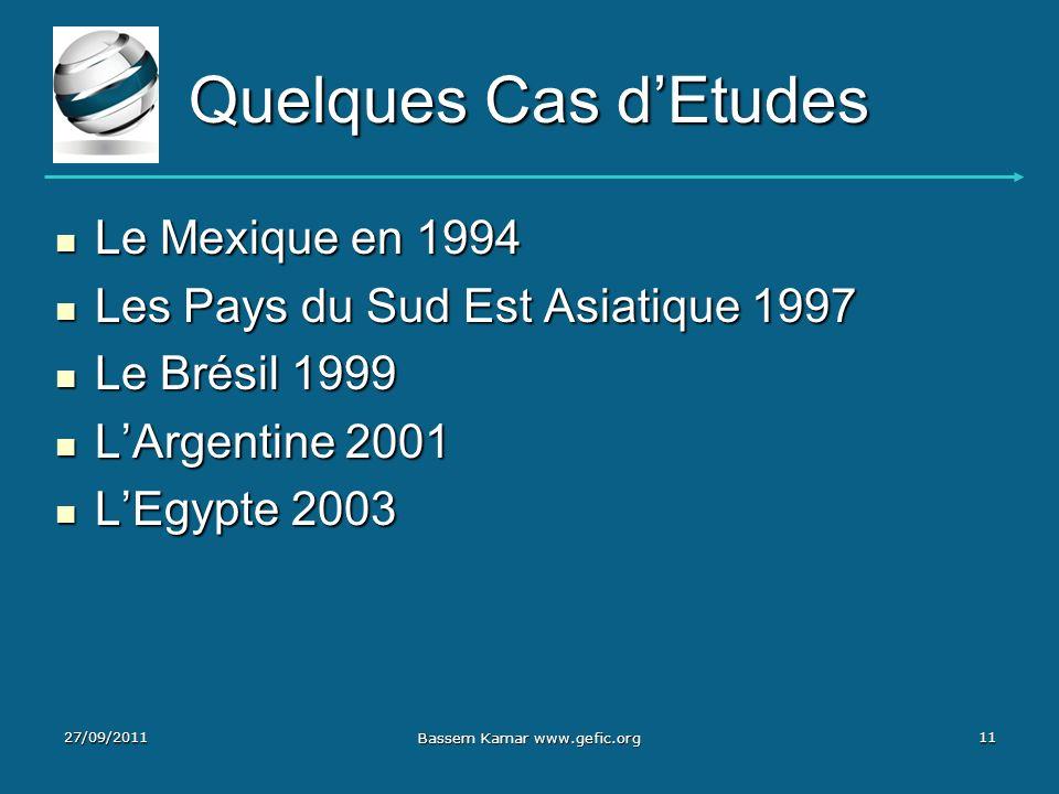 Quelques Cas dEtudes Le Mexique en 1994 Le Mexique en 1994 Les Pays du Sud Est Asiatique 1997 Les Pays du Sud Est Asiatique 1997 Le Brésil 1999 Le Bré
