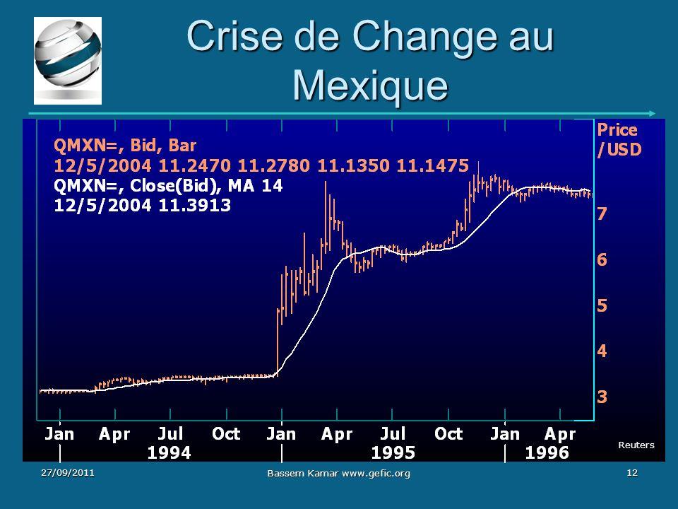 Crise de Change au Mexique 27/09/201112 Bassem Kamar www.gefic.org Reuters