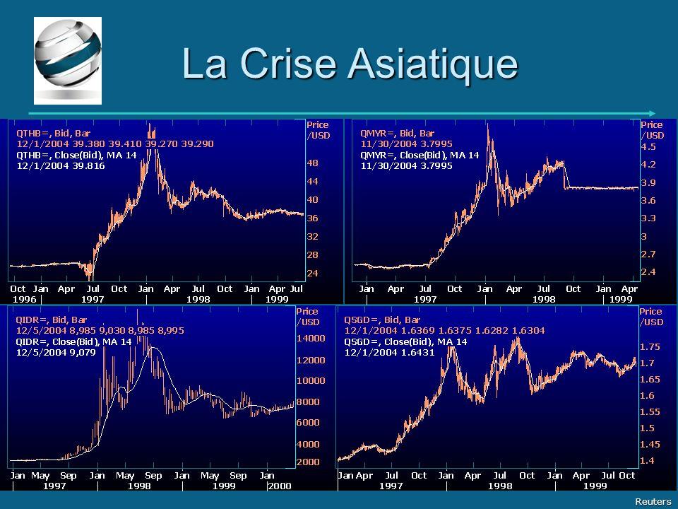La Crise Asiatique Reuters