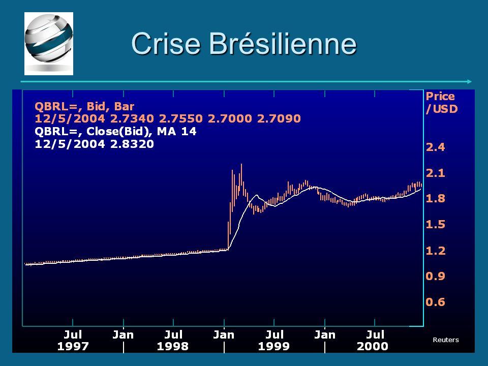 Crise Brésilienne Reuters