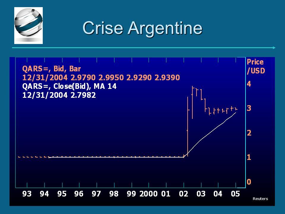 Crise Argentine Reuters